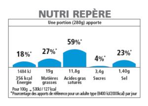 System nutri repere